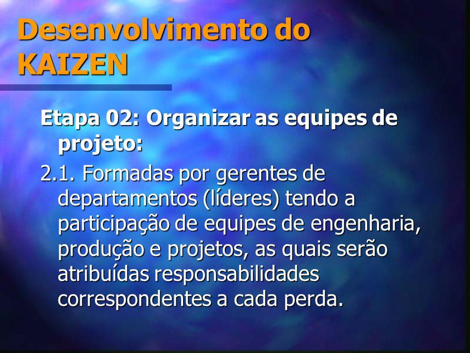 Desenvolvimento do KAIZEN Etapa 02: Organizar as equipes de projeto: 2.1. Formadas por gerentes de departamentos (líderes) tendo a participação de equ