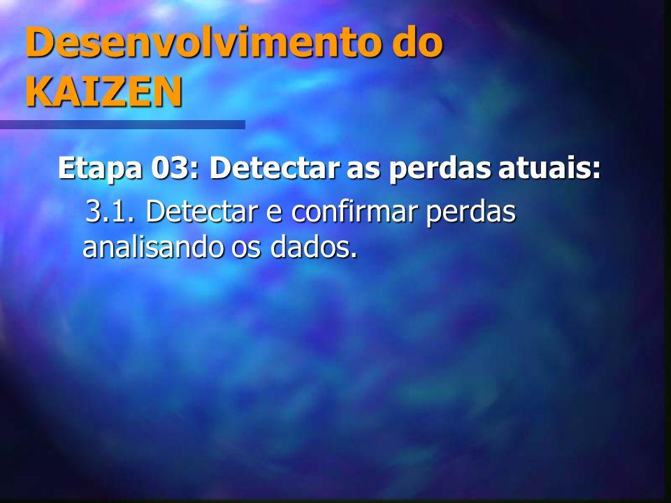 Desenvolvimento do KAIZEN Etapa 03: Detectar as perdas atuais: 3.1. Detectar e confirmar perdas analisando os dados. 3.1. Detectar e confirmar perdas