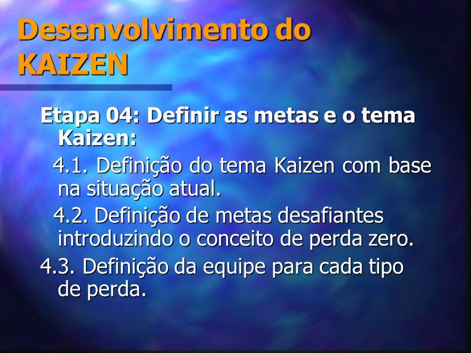 Desenvolvimento do KAIZEN Etapa 04: Definir as metas e o tema Kaizen: 4.1. Definição do tema Kaizen com base na situação atual. 4.1. Definição do tema