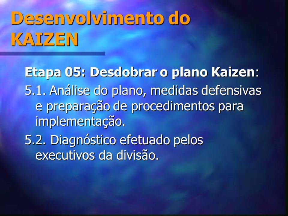 Desenvolvimento do KAIZEN Etapa 05: Desdobrar o plano Kaizen: 5.1. Análise do plano, medidas defensivas e preparação de procedimentos para implementaç