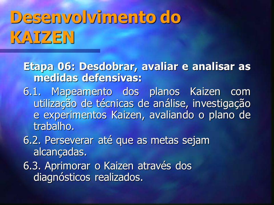Desenvolvimento do KAIZEN Etapa 06: Desdobrar, avaliar e analisar as medidas defensivas: 6.1. Mapeamento dos planos Kaizen com utilização de técnicas