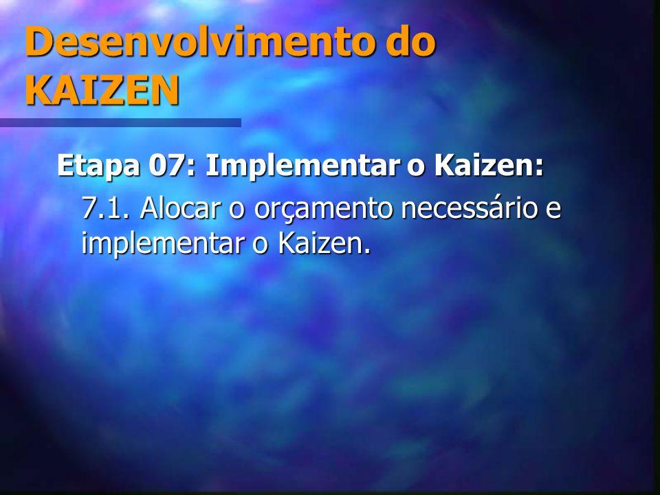 Desenvolvimento do KAIZEN Etapa 07: Implementar o Kaizen: 7.1. Alocar o orçamento necessário e implementar o Kaizen.
