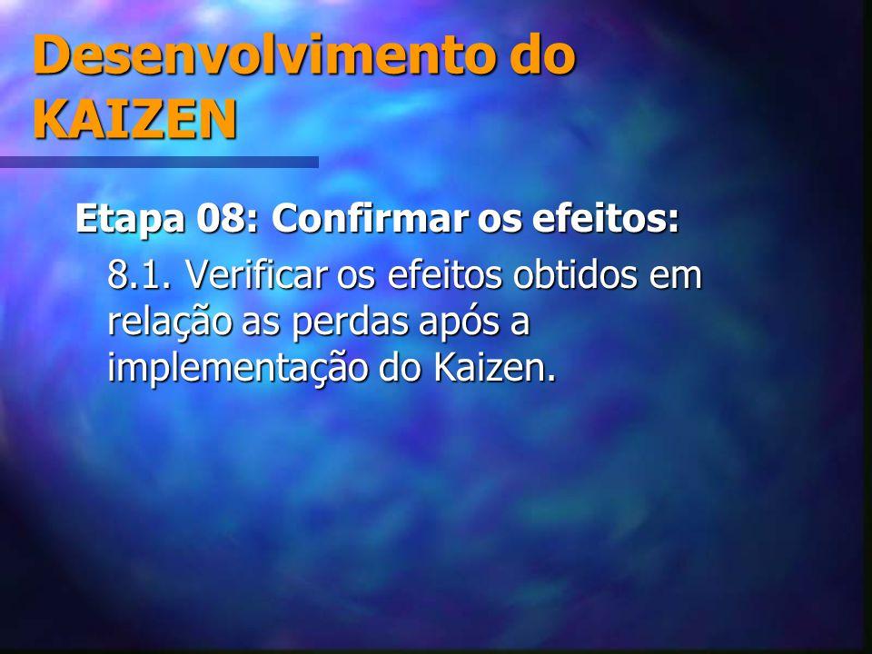 Desenvolvimento do KAIZEN Etapa 08: Confirmar os efeitos: 8.1. Verificar os efeitos obtidos em relação as perdas após a implementação do Kaizen.