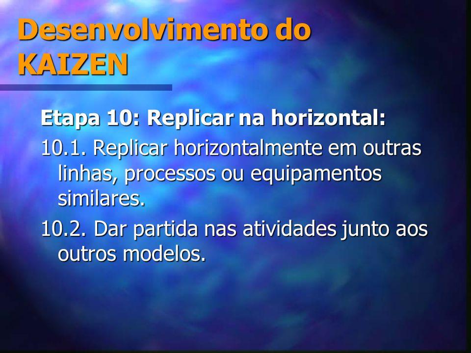Desenvolvimento do KAIZEN Etapa 10: Replicar na horizontal: 10.1. Replicar horizontalmente em outras linhas, processos ou equipamentos similares. 10.2