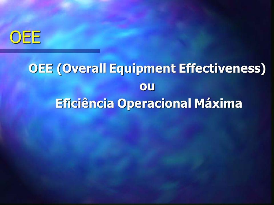 OEE OEE (Overall Equipment Effectiveness) ou Eficiência Operacional Máxima Eficiência Operacional Máxima