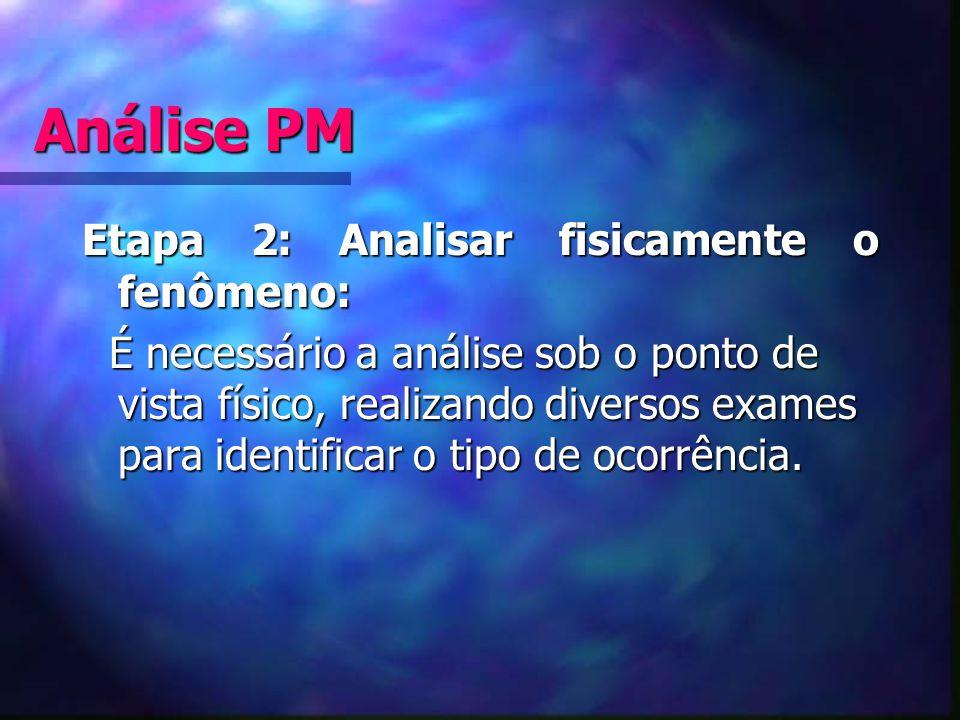 Análise PM Etapa 2: Analisar fisicamente o fenômeno: É necessário a análise sob o ponto de vista físico, realizando diversos exames para identificar o