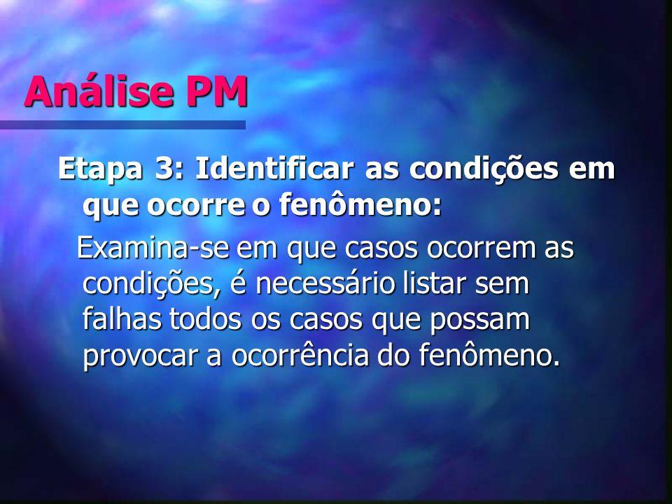 Análise PM Etapa 3: Identificar as condições em que ocorre o fenômeno: Examina-se em que casos ocorrem as condições, é necessário listar sem falhas to