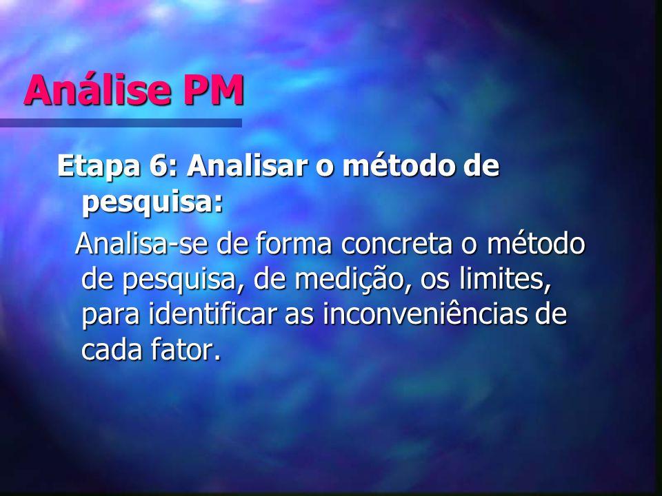 Análise PM Etapa 6: Analisar o método de pesquisa: Analisa-se de forma concreta o método de pesquisa, de medição, os limites, para identificar as inco