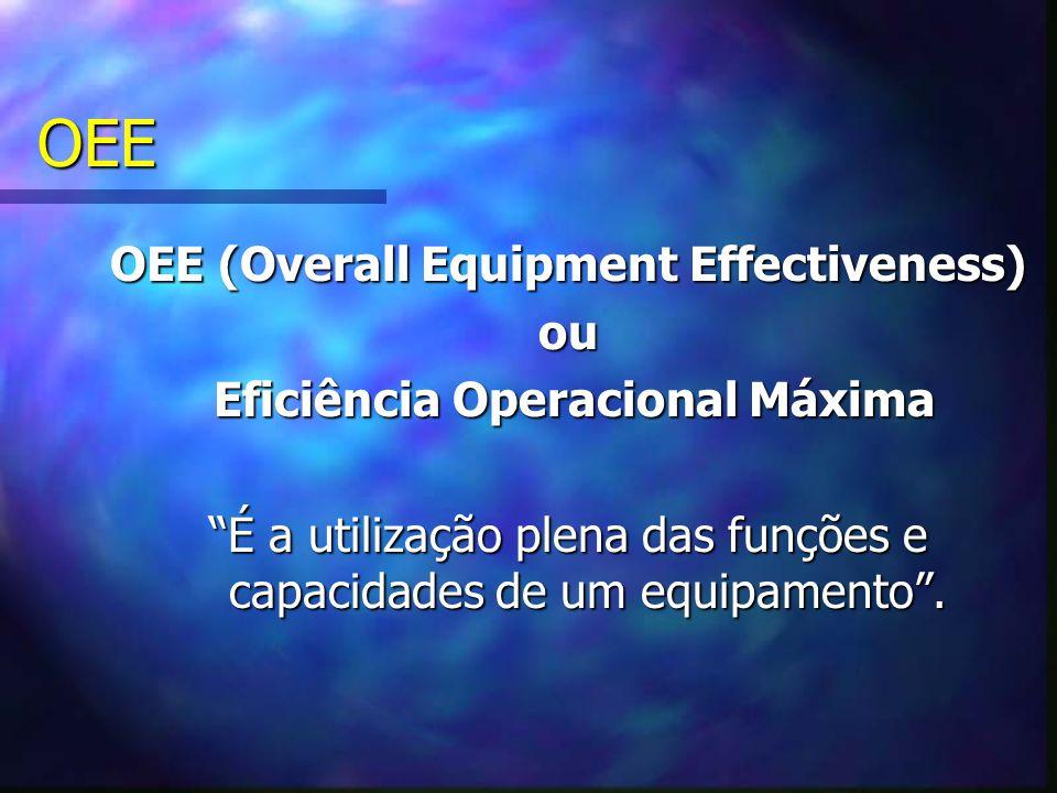 """OEE OEE (Overall Equipment Effectiveness) ou Eficiência Operacional Máxima Eficiência Operacional Máxima """"É a utilização plena das funções e capacidad"""