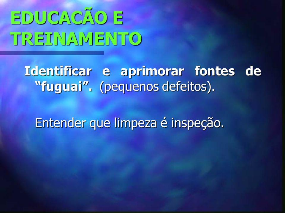 """EDUCACÃO E TREINAMENTO Identificar e aprimorar fontes de """"fuguai"""". (pequenos defeitos). Entender que limpeza é inspeção."""