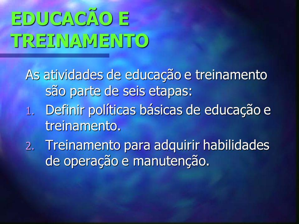 EDUCACÃO E TREINAMENTO As atividades de educação e treinamento são parte de seis etapas: 1. Definir políticas básicas de educação e treinamento. 2. Tr