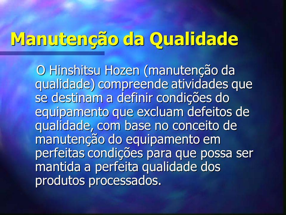 Manutenção da Qualidade O Hinshitsu Hozen (manutenção da qualidade) compreende atividades que se destinam a definir condições do equipamento que exclu