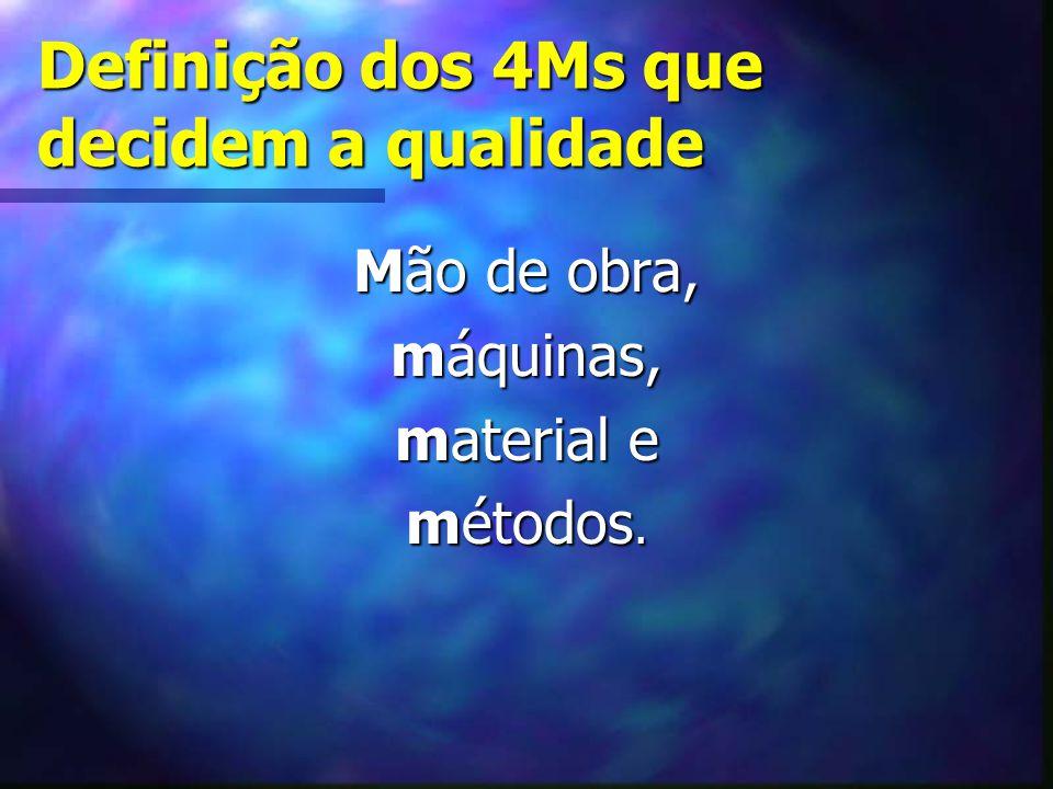 Definição dos 4Ms que decidem a qualidade Mão de obra, máquinas, material e métodos.