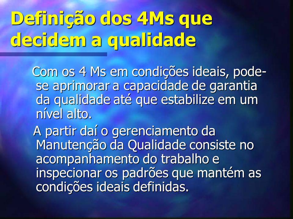 Definição dos 4Ms que decidem a qualidade Com os 4 Ms em condições ideais, pode- se aprimorar a capacidade de garantia da qualidade até que estabilize
