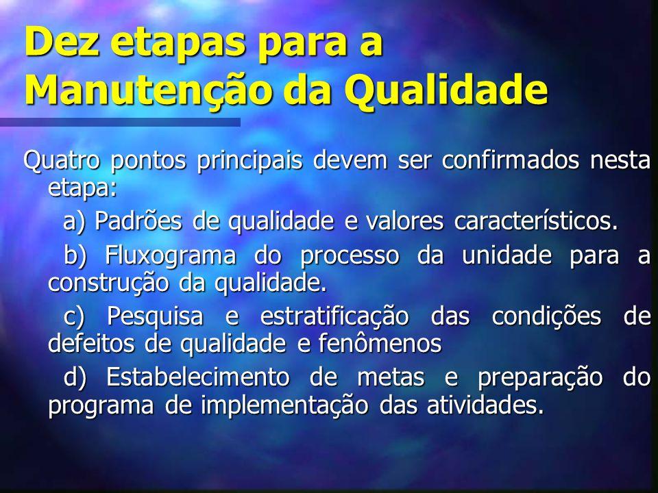 Dez etapas para a Manutenção da Qualidade Quatro pontos principais devem ser confirmados nesta etapa: a) Padrões de qualidade e valores característico
