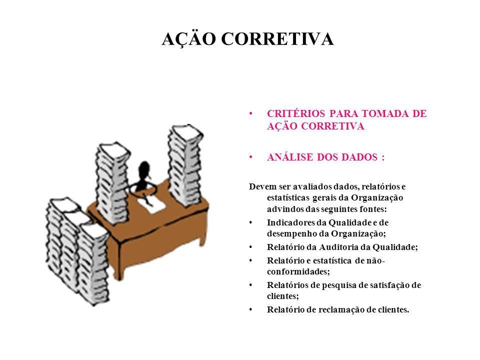 AÇÄO CORRETIVA CRITÉRIOS PARA TOMADA DE AÇÄO CORRETIVA ANÁLISE DOS DADOS : Devem ser avaliados dados, relatórios e estatísticas gerais da Organização