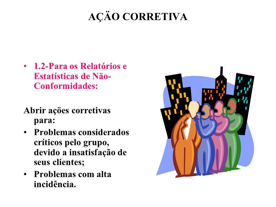 AÇÄO CORRETIVA 1.2-Para os Relatórios e Estatísticas de Näo- Conformidades: Abrir açöes corretivas para: Problemas considerados críticos pelo grupo, d