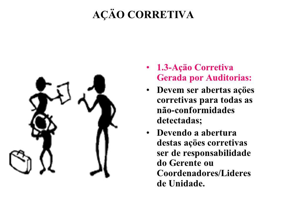 AÇÄO CORRETIVA 1.3-Açäo Corretiva Gerada por Auditorias: Devem ser abertas açöes corretivas para todas as não-conformidades detectadas; Devendo a aber