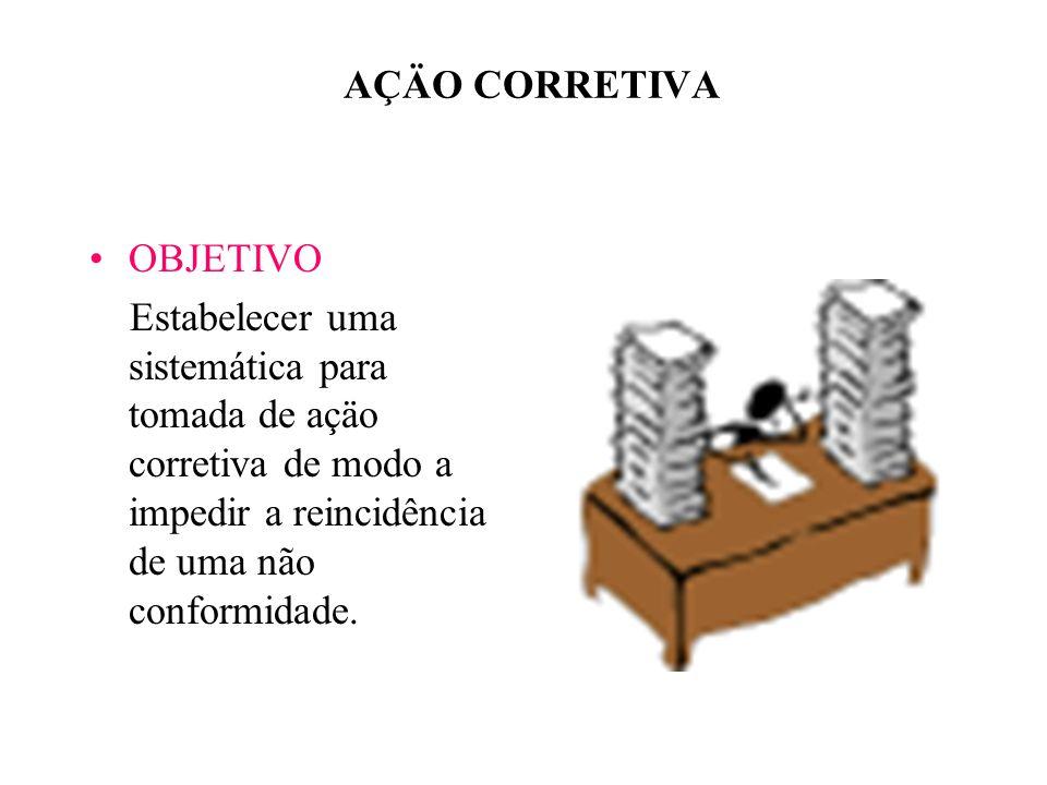 AÇÄO CORRETIVA OBJETIVO Estabelecer uma sistemática para tomada de açäo corretiva de modo a impedir a reincidência de uma não conformidade.