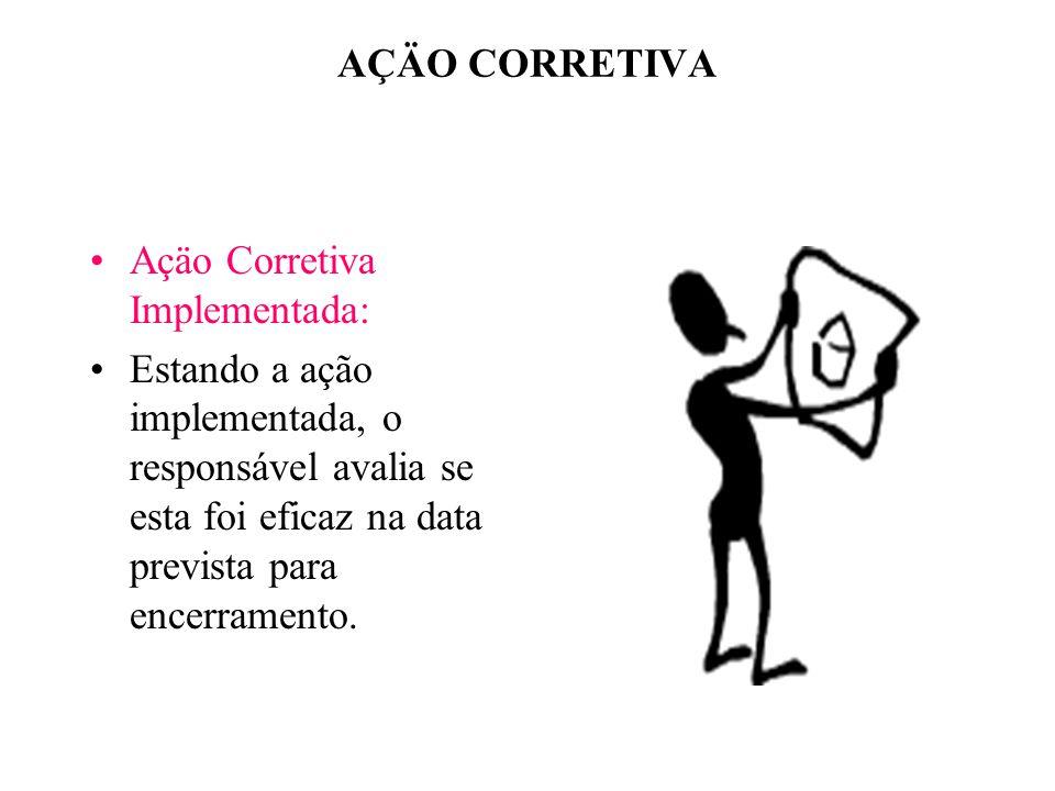 AÇÄO CORRETIVA Açäo Corretiva Implementada: Estando a ação implementada, o responsável avalia se esta foi eficaz na data prevista para encerramento.