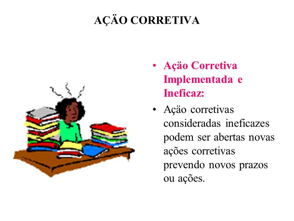 AÇÄO CORRETIVA Açäo Corretiva Implementada e Ineficaz: Açäo corretivas consideradas ineficazes podem ser abertas novas ações corretivas prevendo novos