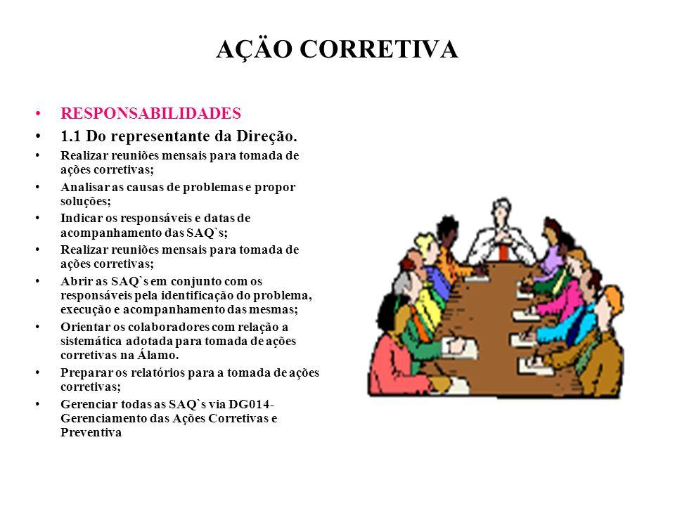 AÇÄO CORRETIVA RESPONSABILIDADES 1.1 Do representante da Direção. Realizar reuniões mensais para tomada de ações corretivas; Analisar as causas de pro
