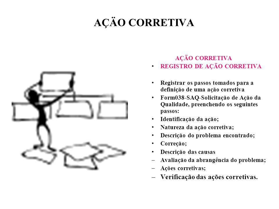 AÇÄO CORRETIVA REGISTRO DE AÇÄO CORRETIVA Registrar os passos tomados para a definição de uma ação corretiva Form038-SAQ-Solicitação de Ação da Qualid