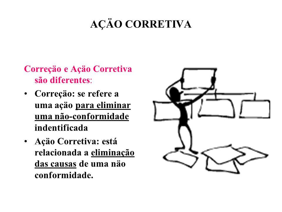 AÇÄO CORRETIVA Correçäo e Açäo Corretiva são diferentes: Correçäo: se refere a uma açäo para eliminar uma não-conformidade indentificada Açäo Corretiva: está relacionada a eliminação das causas de uma näo conformidade.