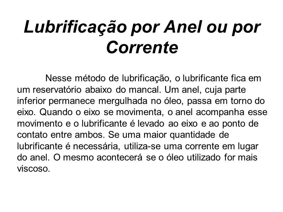 Lubrificação por Anel ou por Corrente Nesse método de lubrificação, o lubrificante fica em um reservatório abaixo do mancal.