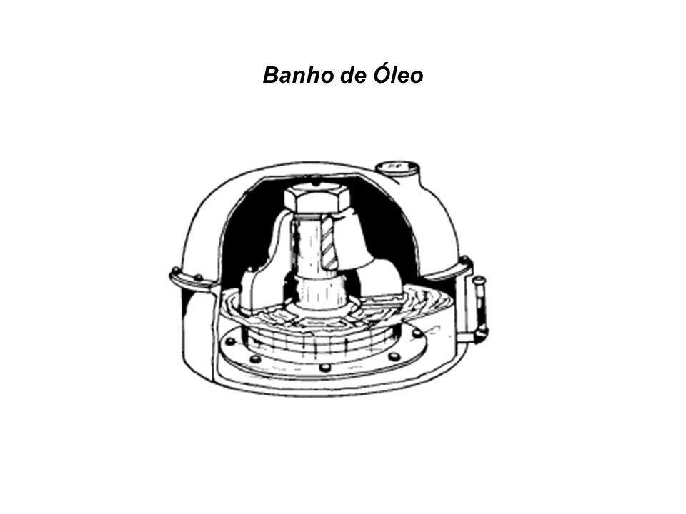 Banho de Óleo