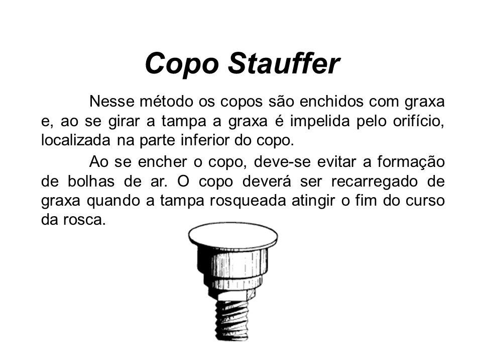 Copo Stauffer Nesse método os copos são enchidos com graxa e, ao se girar a tampa a graxa é impelida pelo orifício, localizada na parte inferior do copo.
