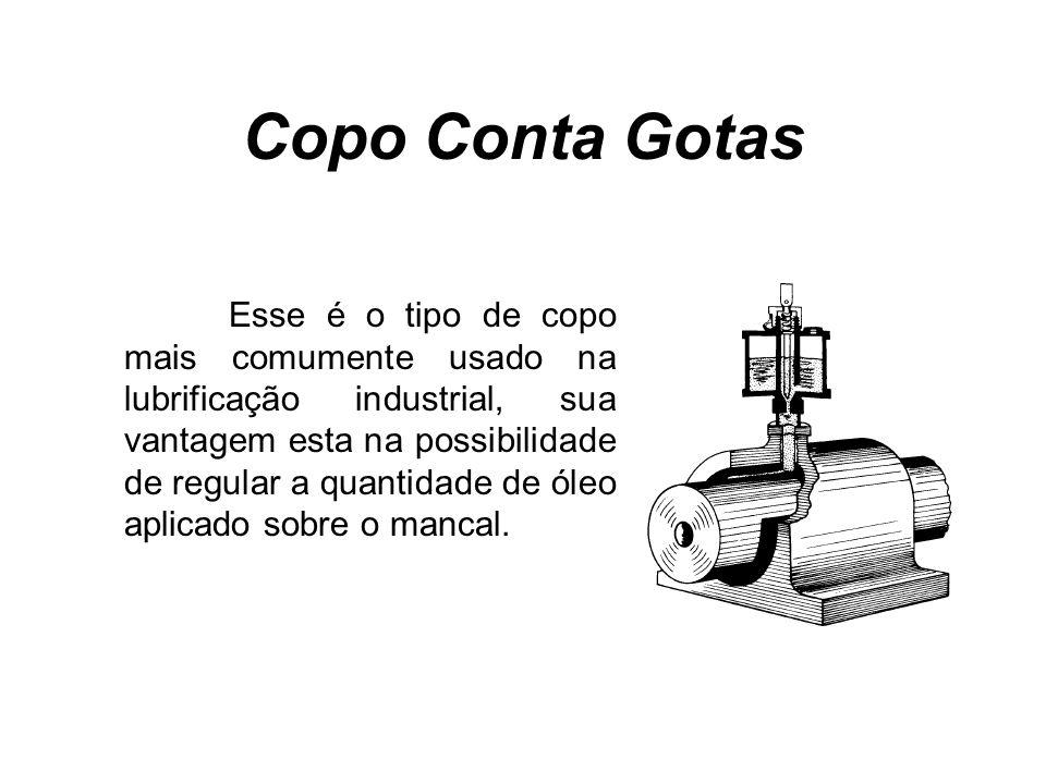 Copo Conta Gotas Esse é o tipo de copo mais comumente usado na lubrificação industrial, sua vantagem esta na possibilidade de regular a quantidade de óleo aplicado sobre o mancal.