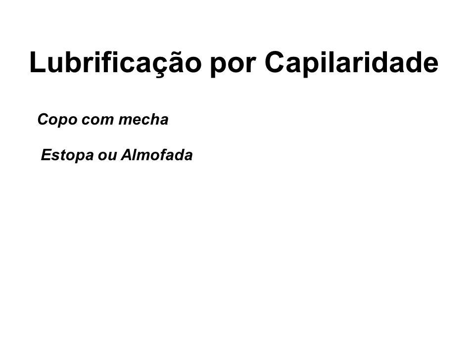 Lubrificação por Capilaridade Copo com mecha Estopa ou Almofada