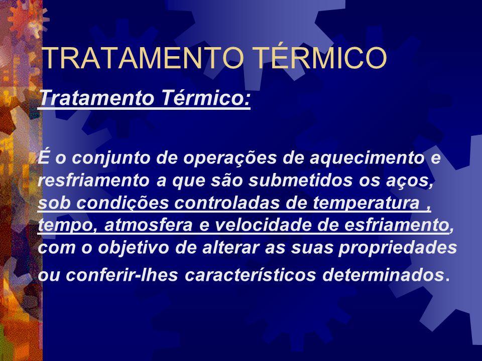 TRATAMENTO TÉRMICO Tratamento Térmico: É o conjunto de operações de aquecimento e resfriamento a que são submetidos os aços, sob condições controladas