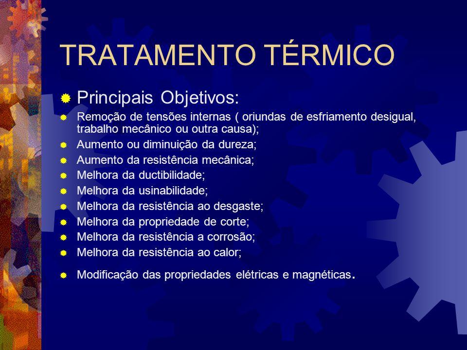 TRATAMENTO TÉRMICO  Principais Objetivos:  Remoção de tensões internas ( oriundas de esfriamento desigual, trabalho mecânico ou outra causa);  Aume