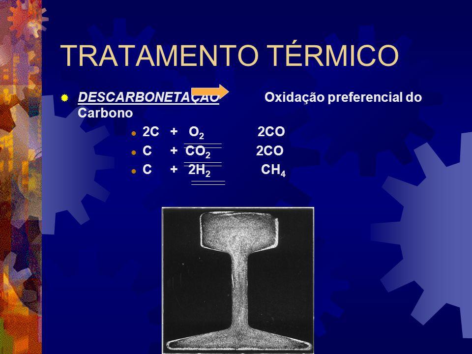 TRATAMENTO TÉRMICO  DESCARBONETAÇÃO Oxidação preferencial do Carbono 2C + O 2 2CO C + CO 2 2CO C + 2H 2 CH 4