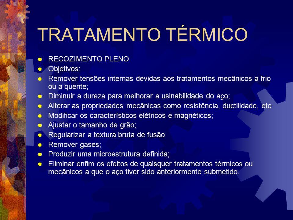TRATAMENTO TÉRMICO  RECOZIMENTO PLENO  Objetivos:  Remover tensões internas devidas aos tratamentos mecânicos a frio ou a quente;  Diminuir a dure