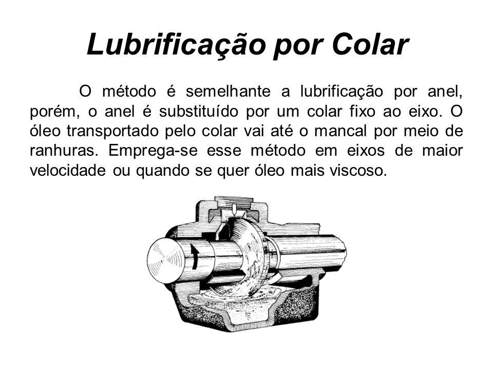 Lubrificação por Colar O método é semelhante a lubrificação por anel, porém, o anel é substituído por um colar fixo ao eixo. O óleo transportado pelo