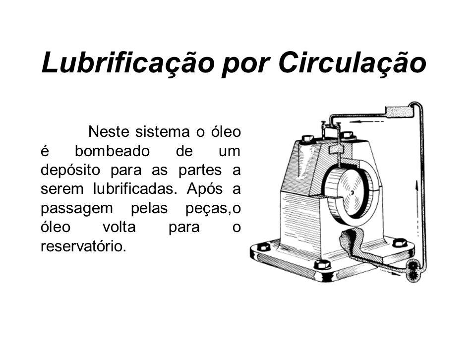 Lubrificação por Circulação Neste sistema o óleo é bombeado de um depósito para as partes a serem lubrificadas. Após a passagem pelas peças,o óleo vol