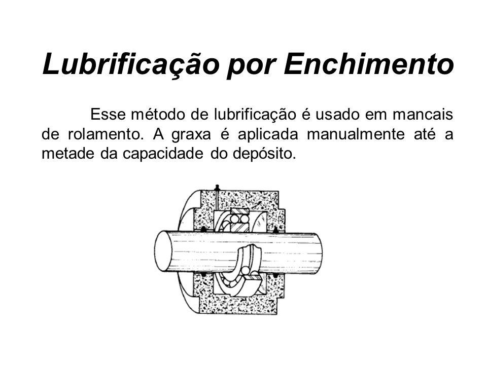 Lubrificação por Enchimento Esse método de lubrificação é usado em mancais de rolamento. A graxa é aplicada manualmente até a metade da capacidade do