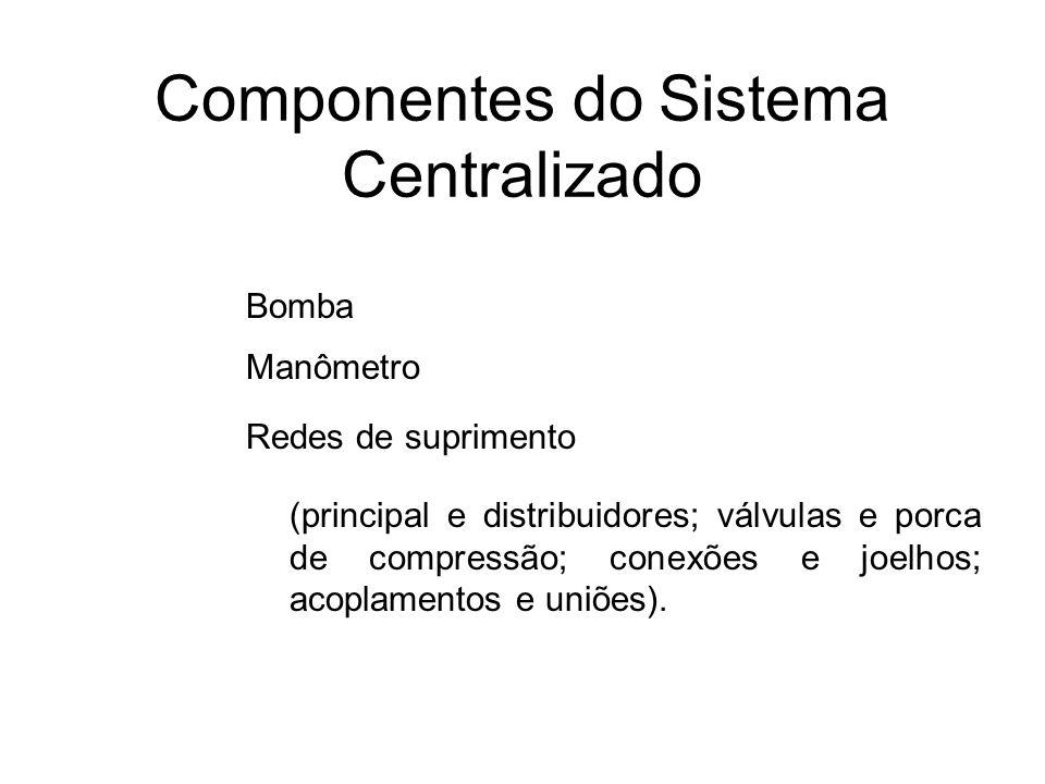 Componentes do Sistema Centralizado Bomba Manômetro Redes de suprimento (principal e distribuidores; válvulas e porca de compressão; conexões e joelho