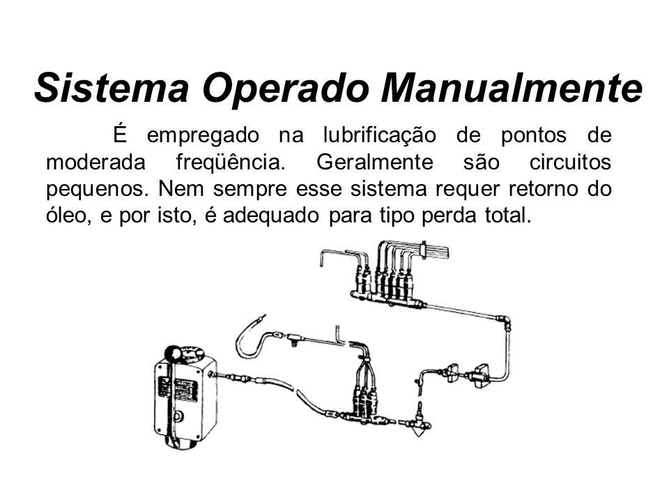 Sistema Operado Manualmente É empregado na lubrificação de pontos de moderada freqüência. Geralmente são circuitos pequenos. Nem sempre esse sistema r