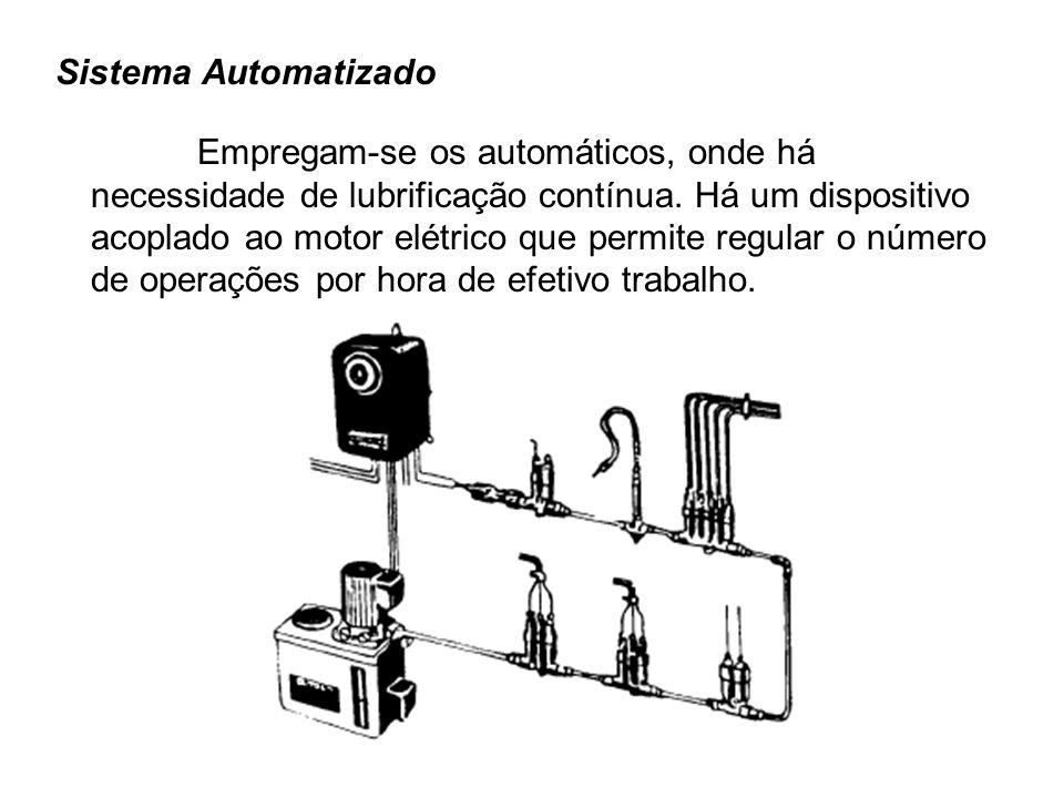 Empregam-se os automáticos, onde há necessidade de lubrificação contínua. Há um dispositivo acoplado ao motor elétrico que permite regular o número de