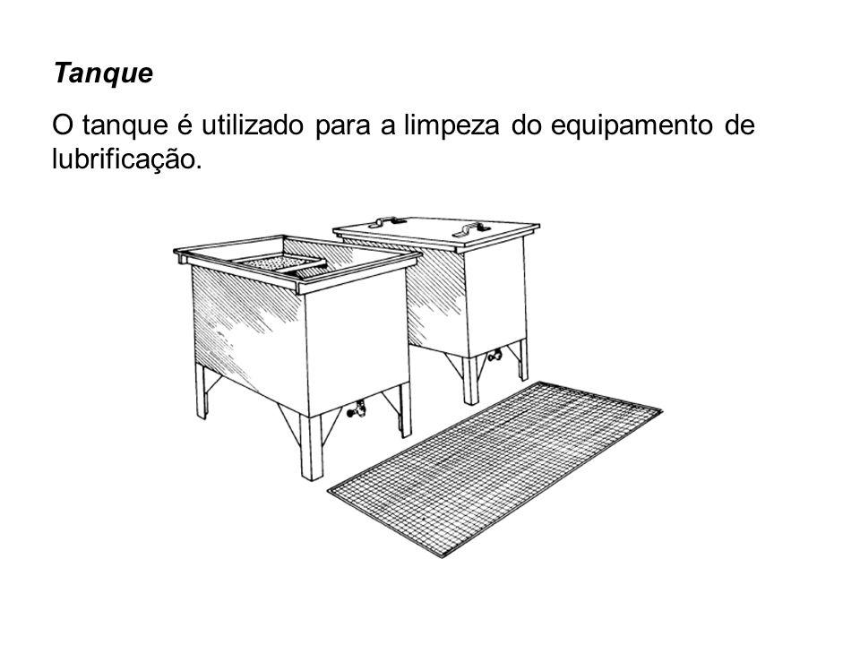 Tanque O tanque é utilizado para a limpeza do equipamento de lubrificação.