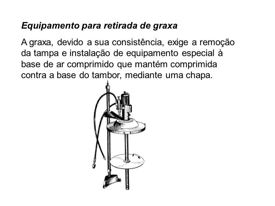 Equipamento para retirada de graxa A graxa, devido a sua consistência, exige a remoção da tampa e instalação de equipamento especial à base de ar comp