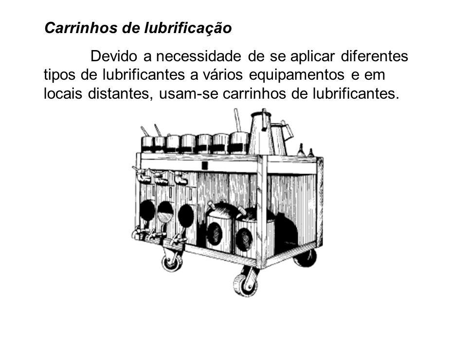 Carrinhos de lubrificação Devido a necessidade de se aplicar diferentes tipos de lubrificantes a vários equipamentos e em locais distantes, usam-se ca