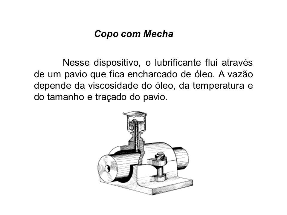 Copo com Mecha Nesse dispositivo, o lubrificante flui através de um pavio que fica encharcado de óleo. A vazão depende da viscosidade do óleo, da temp