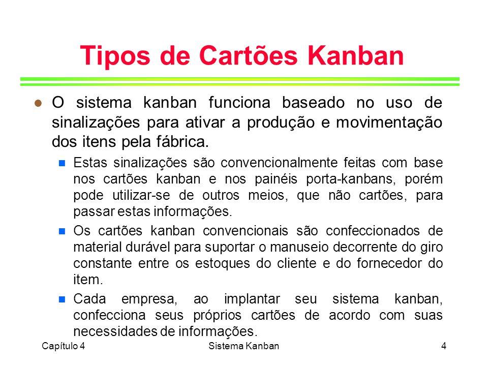 Capítulo 4Sistema Kanban5 Cartão Kanban de Produção l Também chamado de kanban em processo, é empregado para autorizar a fabricação ou montagem de determinado lote de itens, tendo sua área de atuação restrita ao centro de trabalho que executa a atividade produtiva nos itens.