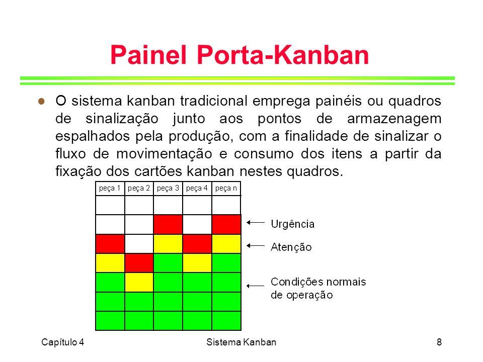Capítulo 4Sistema Kanban19 Cálculo do Número de Cartões Kanban l Estabelecido para cada item o tamanho do lote por contenedor, pode-se projetar o número total de lotes no sistema.