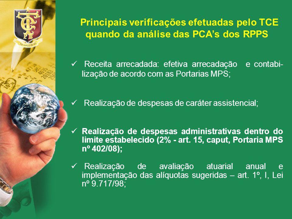 Principais verificações efetuadas pelo TCE quando da análise das PCA's dos RPPS Receita arrecadada: efetiva arrecadação e contabi- lização de acordo c